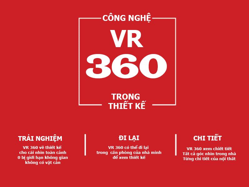 Công nghệ VR 360