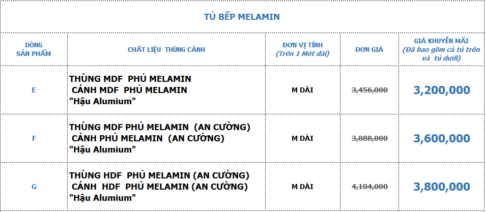 Bảng báo giá Tủ bếp MDF phủ melamine